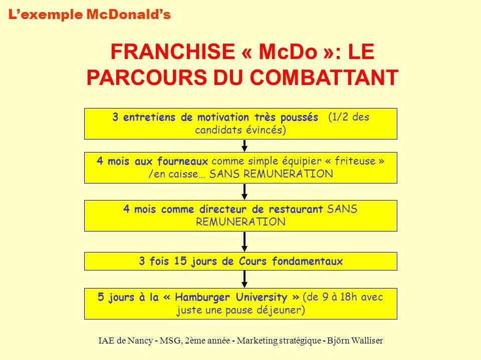 IAE de Nancy - MSG, 2ème année - Marketing stratégique - Björn Walliser FRANCHISE « McDo »: LE PARCOURS DU COMBATTANT 3 entretiens de motivation très