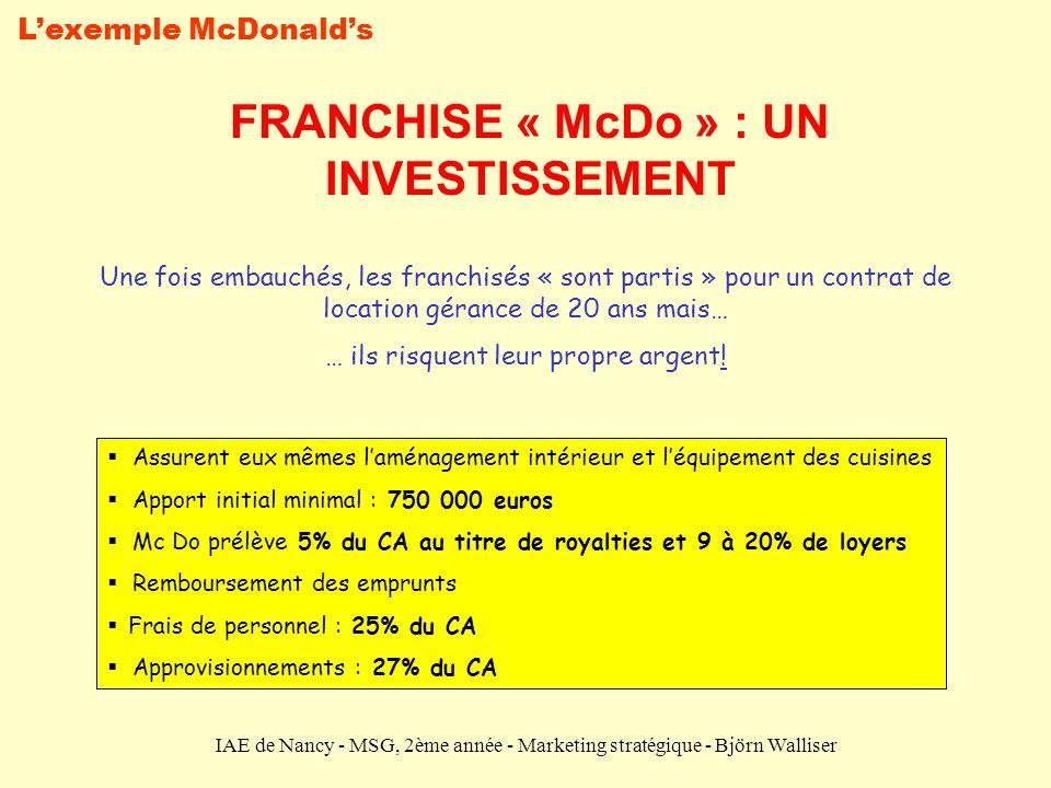 IAE de Nancy - MSG, 2ème année - Marketing stratégique - Björn Walliser FRANCHISE « McDo » : UN INVESTISSEMENT Une fois embauchés, les franchisés « so