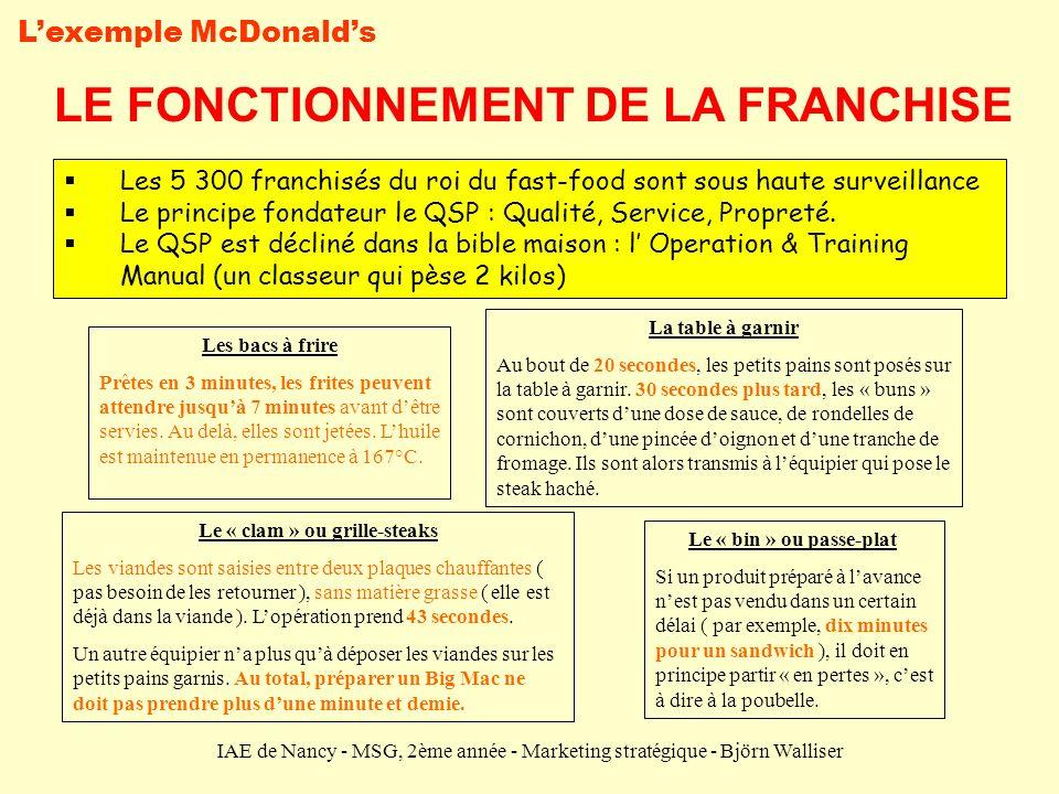IAE de Nancy - MSG, 2ème année - Marketing stratégique - Björn Walliser LE FONCTIONNEMENT DE LA FRANCHISE Les 5 300 franchisés du roi du fast-food son