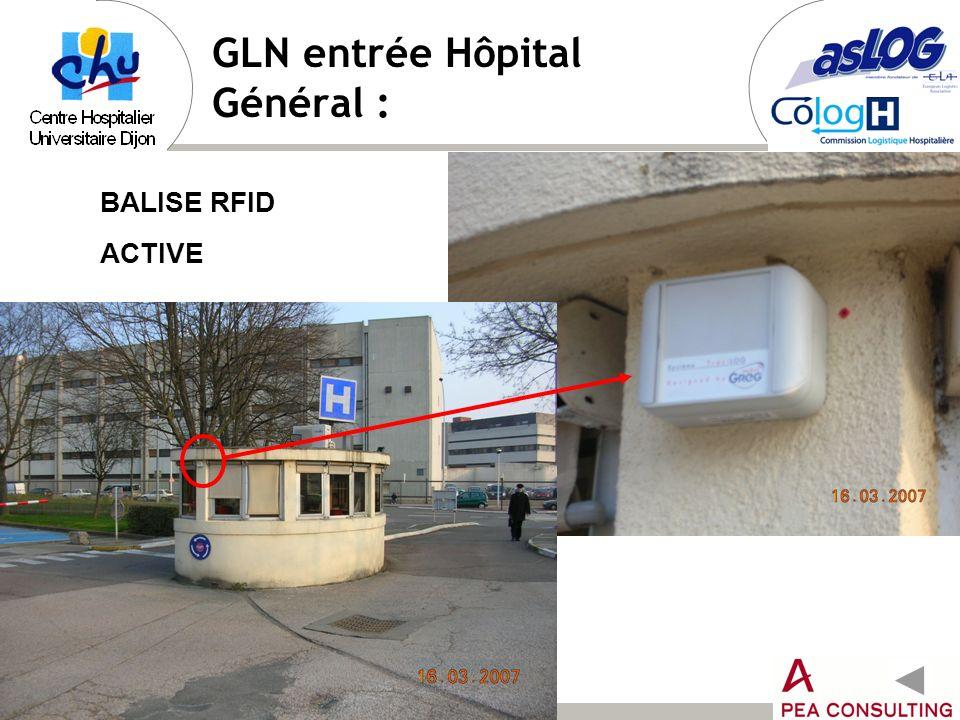 GLN entrée Hôpital Général : BALISE RFID ACTIVE