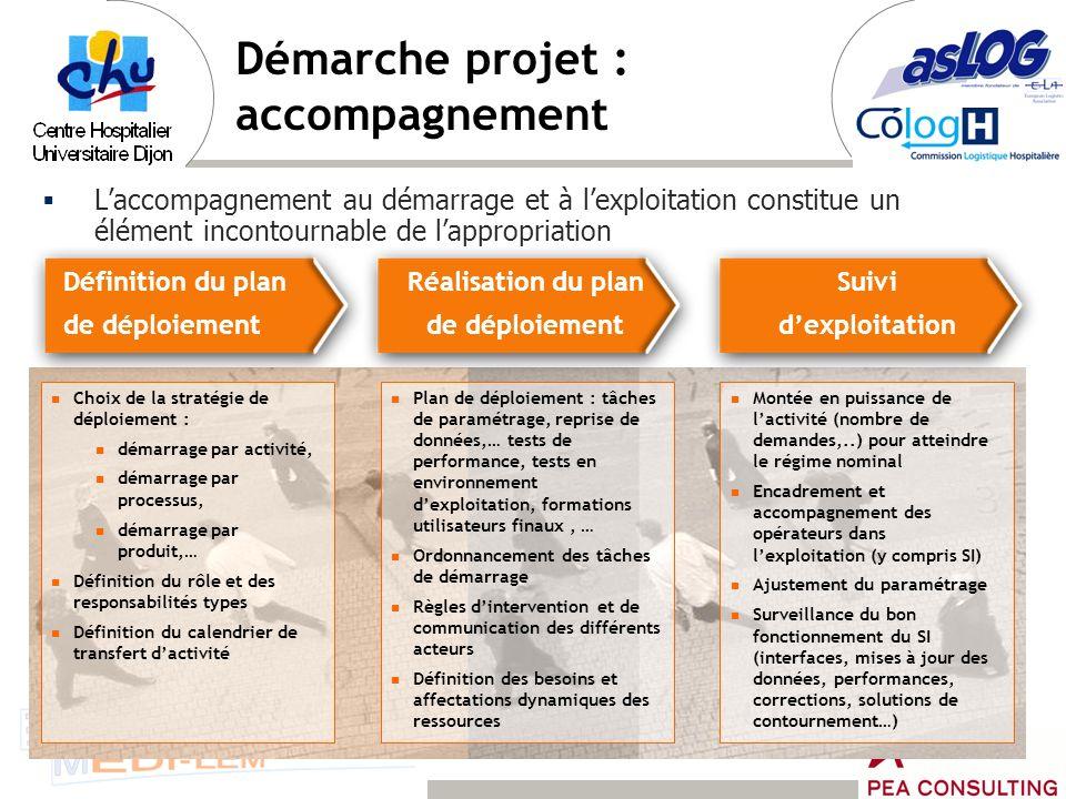 Démarche projet : accompagnement Laccompagnement au démarrage et à lexploitation constitue un élément incontournable de lappropriation Plan de déploie