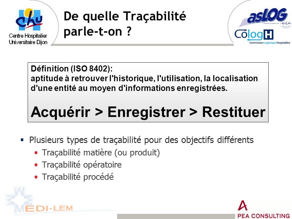 De quelle Traçabilité parle-t-on ? Plusieurs types de traçabilité pour des objectifs différents Traçabilité matière (ou produit) Traçabilité opératoir