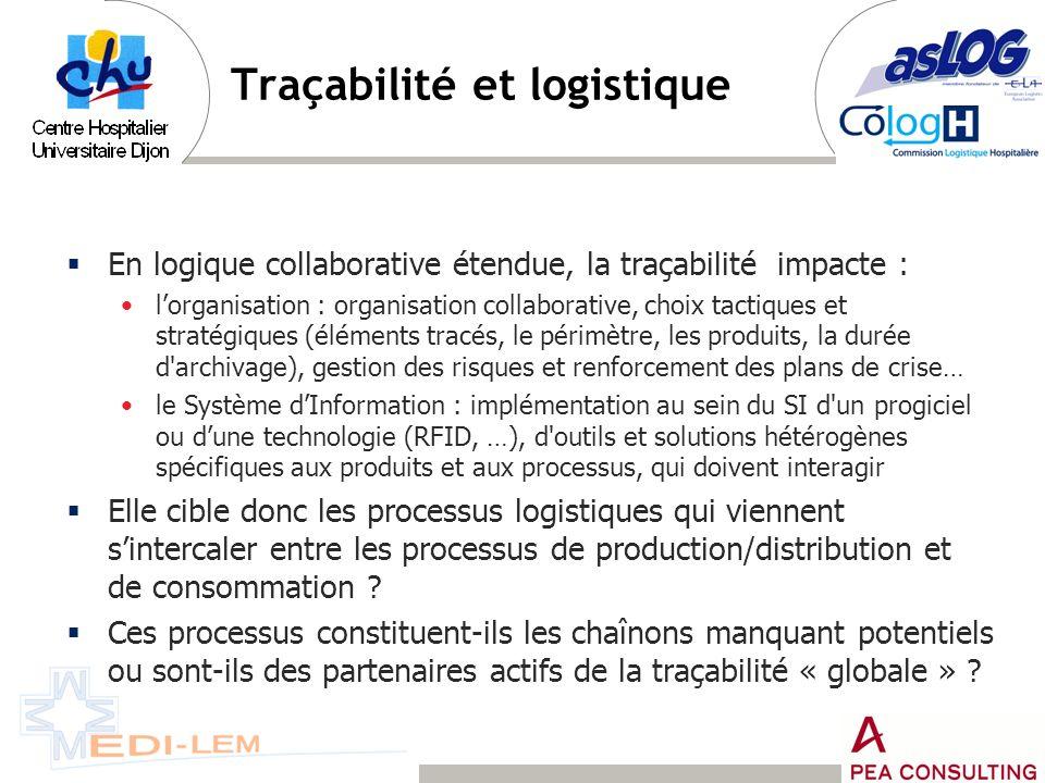Traçabilité et logistique En logique collaborative étendue, la traçabilité impacte : lorganisation : organisation collaborative, choix tactiques et st