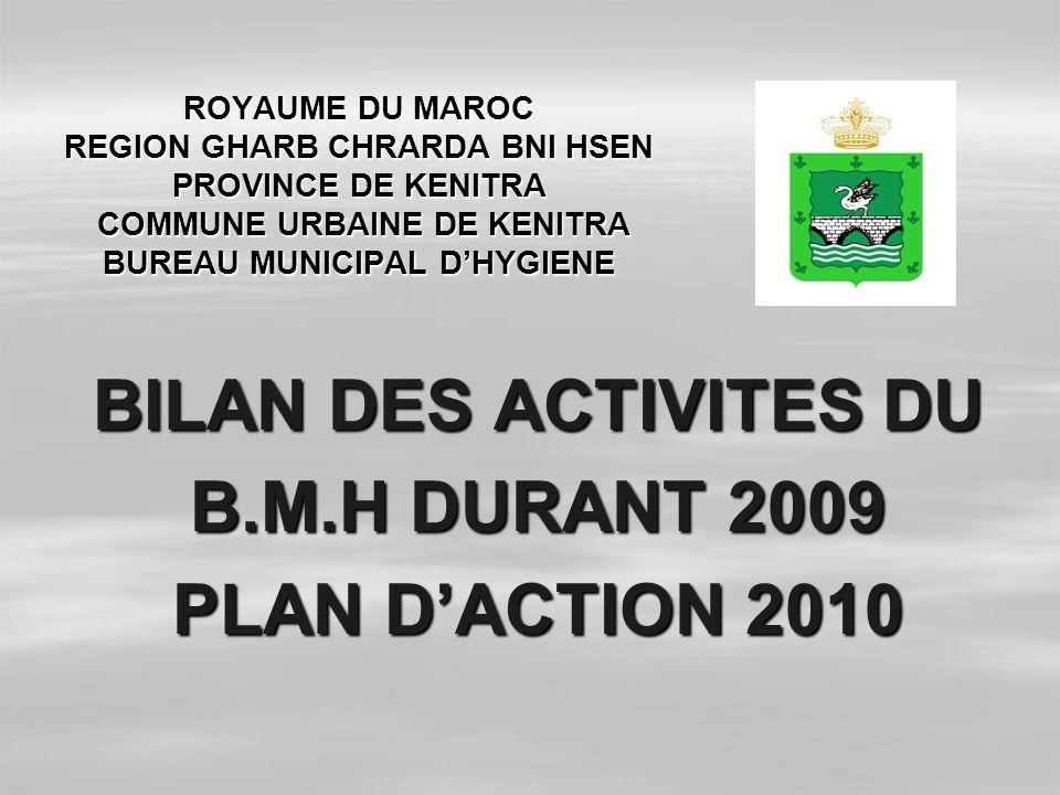 ROYAUME DU MAROC REGION GHARB CHRARDA BNI HSEN PROVINCE DE KENITRA COMMUNE URBAINE DE KENITRA BUREAU MUNICIPAL DHYGIENE BILAN DES ACTIVITES DU B.M.H D
