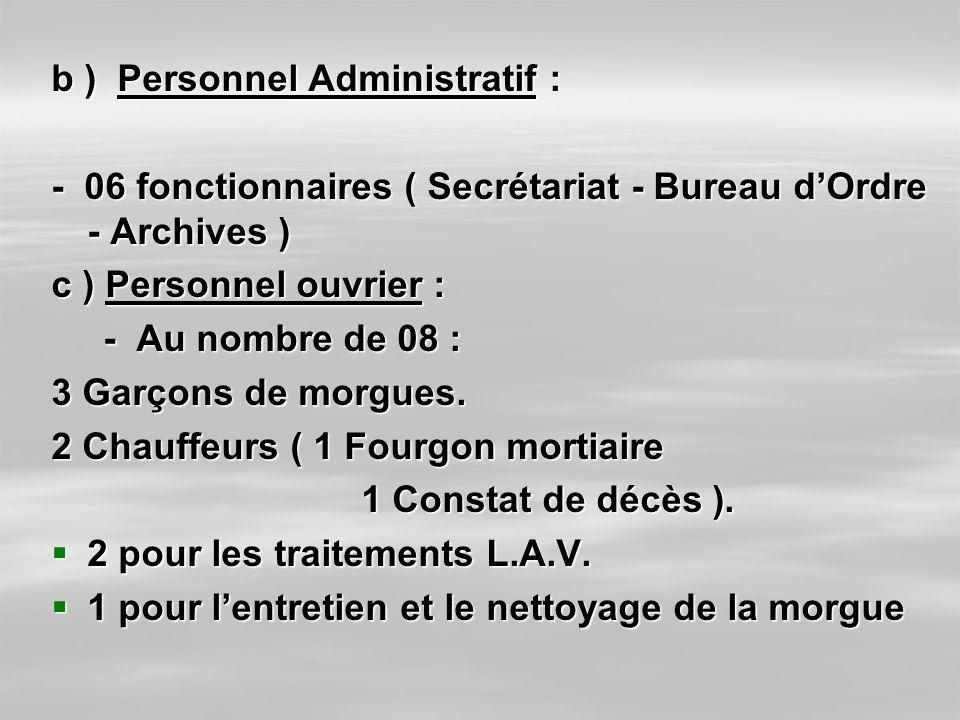 b ) Personnel Administratif : - 06 fonctionnaires ( Secrétariat - Bureau dOrdre - Archives ) c ) Personnel ouvrier : - Au nombre de 08 : - Au nombre d