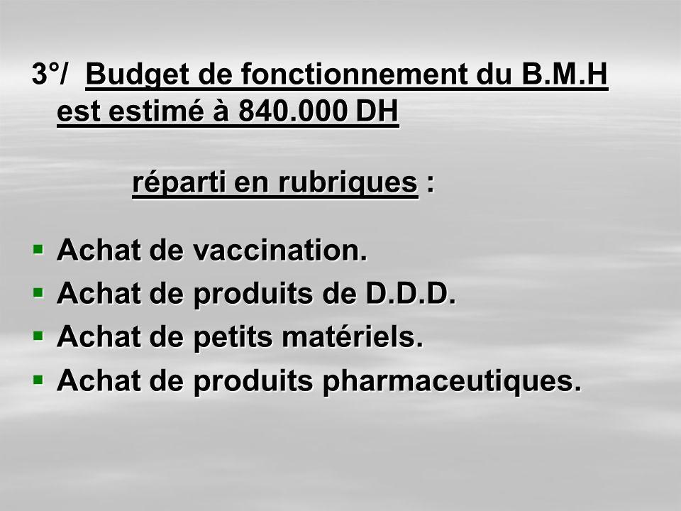 3°/ Budget de fonctionnement du B.M.H est estimé à 840.000 DH réparti en rubriques : réparti en rubriques : Achat de vaccination. Achat de vaccination