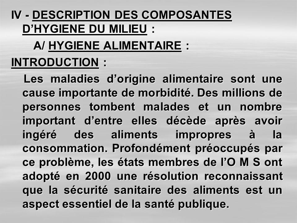 IV - DESCRIPTION DES COMPOSANTES DHYGIENE DU MILIEU : A/ HYGIENE ALIMENTAIRE : A/ HYGIENE ALIMENTAIRE : INTRODUCTION : Les maladies dorigine alimentai