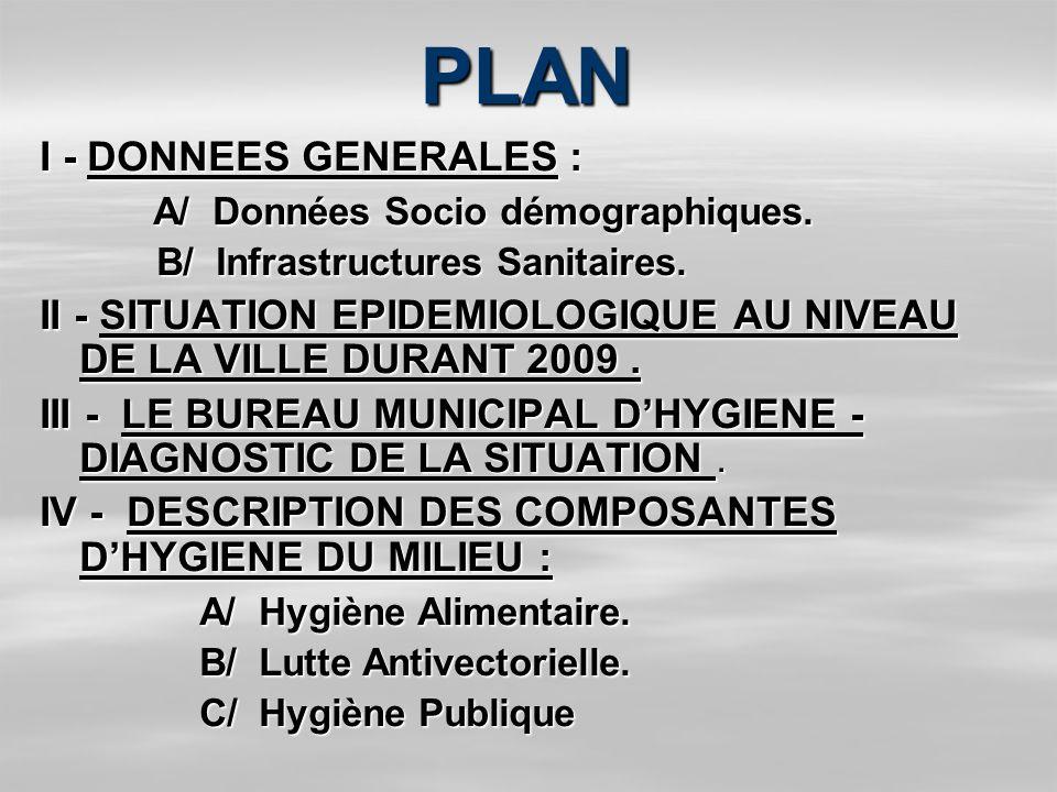 PLAN I - DONNEES GENERALES : A/ Données Socio démographiques. A/ Données Socio démographiques. B/ Infrastructures Sanitaires. B/ Infrastructures Sanit