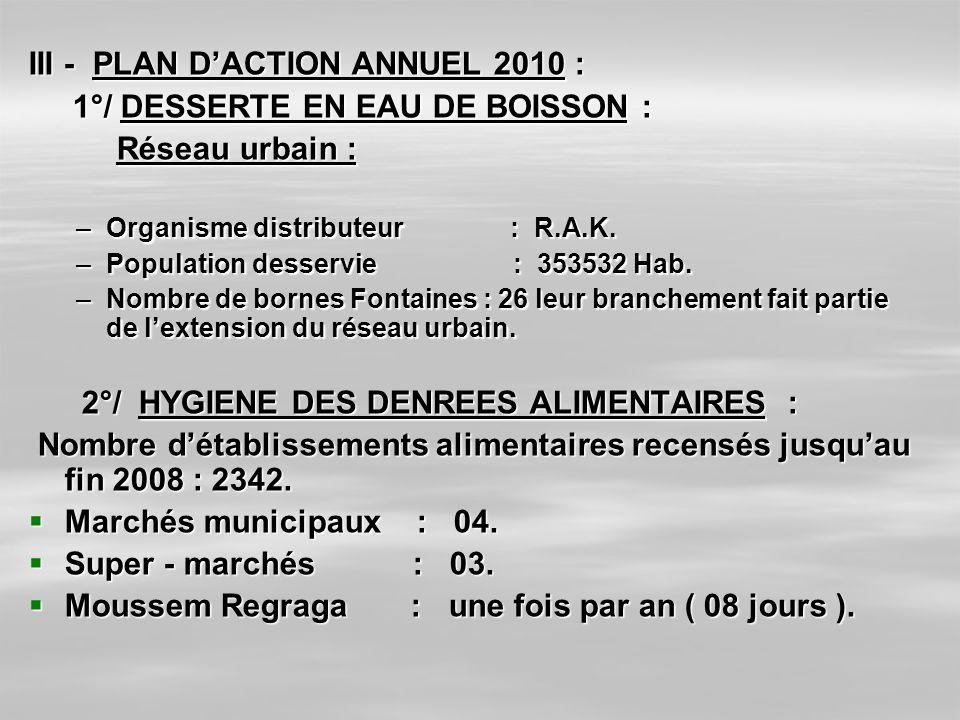 III - PLAN DACTION ANNUEL 2010 : 1°/ DESSERTE EN EAU DE BOISSON : 1°/ DESSERTE EN EAU DE BOISSON : Réseau urbain : Réseau urbain : –Organisme distribu