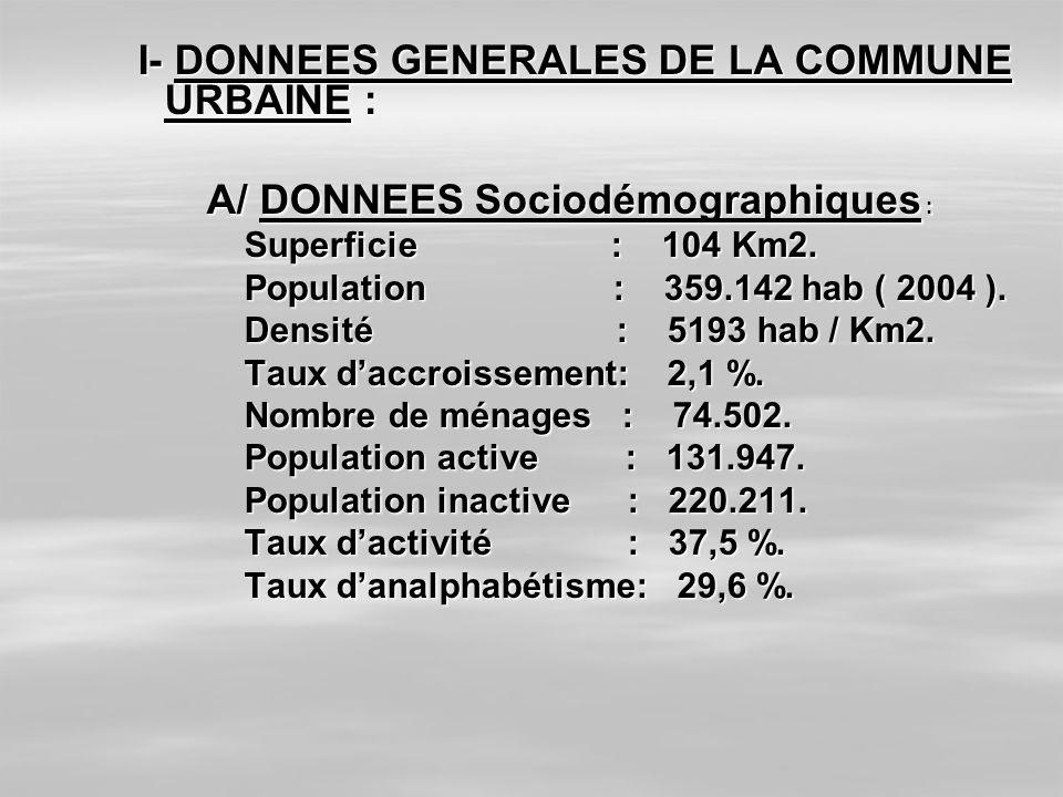 I- DONNEES GENERALES DE LA COMMUNE URBAINE : A/ DONNEES Sociodémographiques : A/ DONNEES Sociodémographiques : Superficie : 104 Km2. Population : 359.
