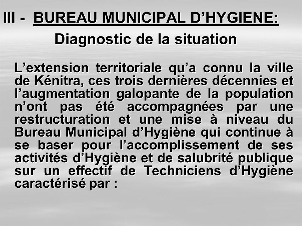 III - BUREAU MUNICIPAL DHYGIENE: Diagnostic de la situation Lextension territoriale qua connu la ville de Kénitra, ces trois dernières décennies et la