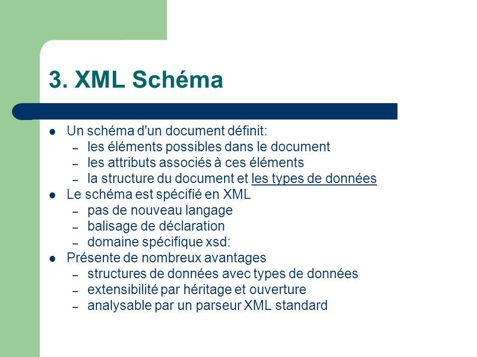 3. XML Schéma Un schéma d'un document définit: – les éléments possibles dans le document – les attributs associés à ces éléments – la structure du doc