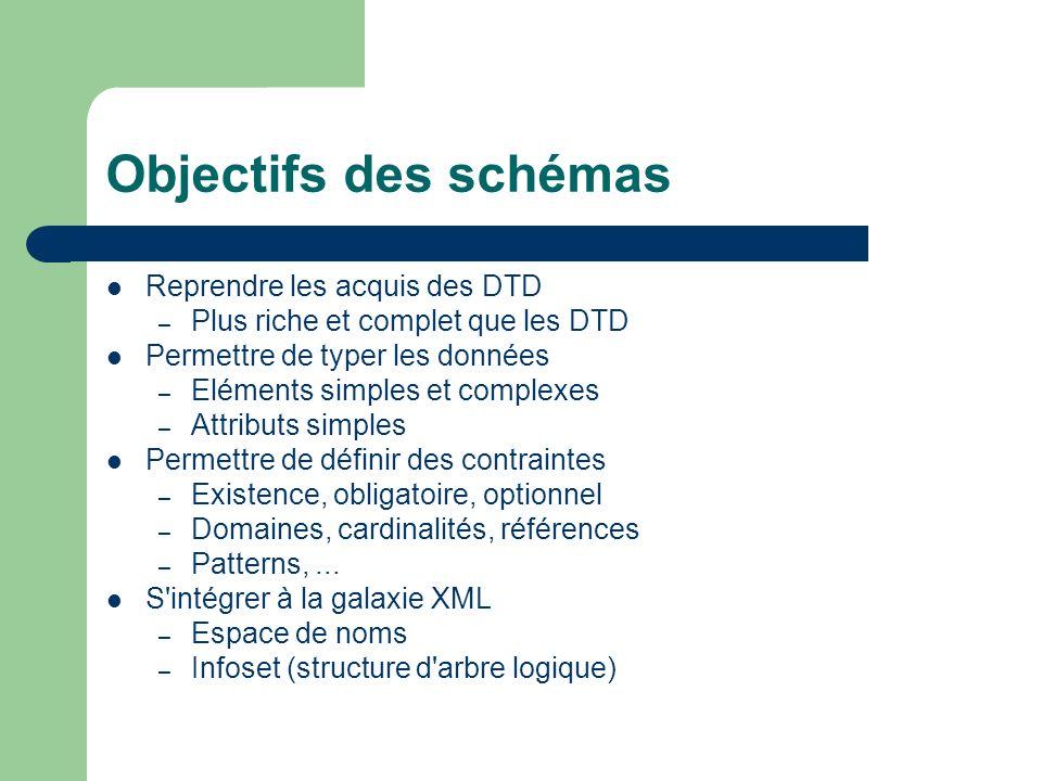 Objectifs des schémas Reprendre les acquis des DTD – Plus riche et complet que les DTD Permettre de typer les données – Eléments simples et complexes