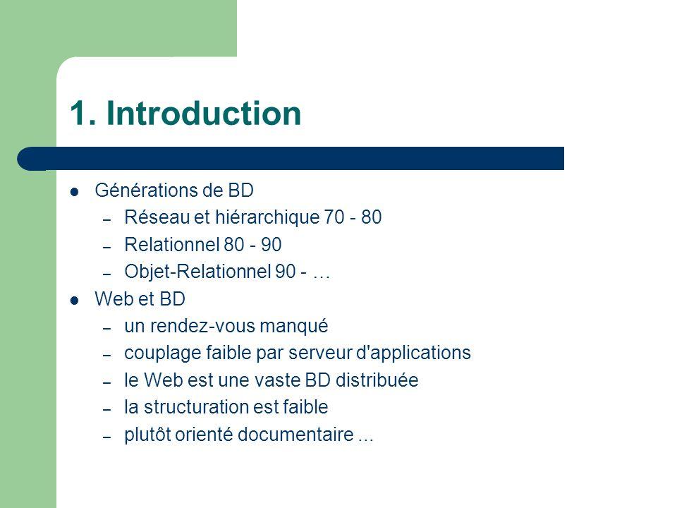 1. Introduction Générations de BD – Réseau et hiérarchique 70 - 80 – Relationnel 80 - 90 – Objet-Relationnel 90 - … Web et BD – un rendez-vous manqué