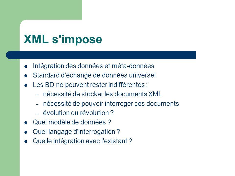 XML s'impose Intégration des données et méta-données Standard déchange de données universel Les BD ne peuvent rester indifférentes : – nécessité de st