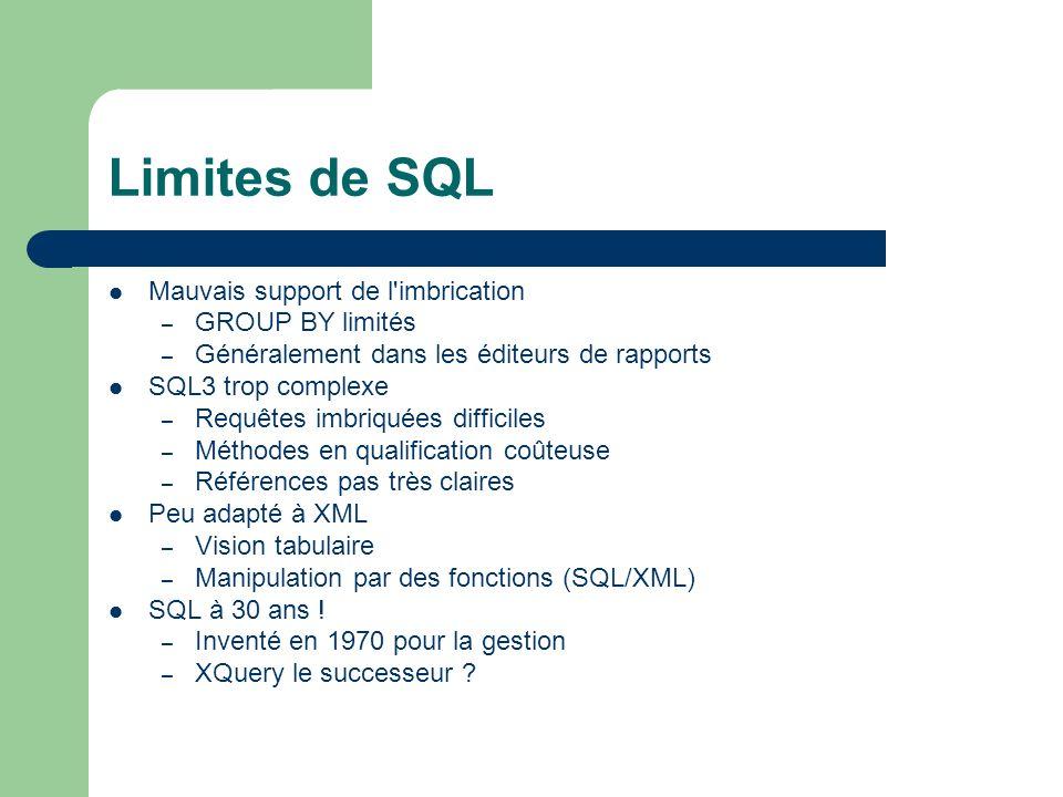 Limites de SQL Mauvais support de l'imbrication – GROUP BY limités – Généralement dans les éditeurs de rapports SQL3 trop complexe – Requêtes imbriqué