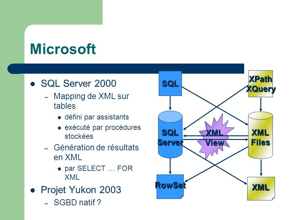 Microsoft SQL Server 2000 – Mapping de XML sur tables défini par assistants exécuté par procédures stockées – Génération de résultats en XML par SELEC