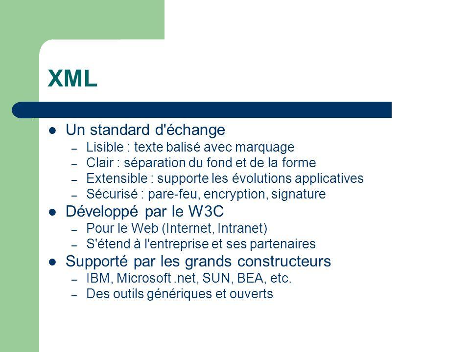 XML Un standard d'échange – Lisible : texte balisé avec marquage – Clair : séparation du fond et de la forme – Extensible : supporte les évolutions ap