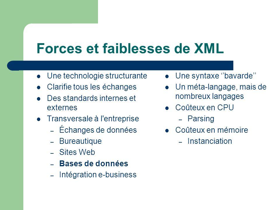 Forces et faiblesses de XML Une technologie structurante Clarifie tous les échanges Des standards internes et externes Transversale à l'entreprise – É
