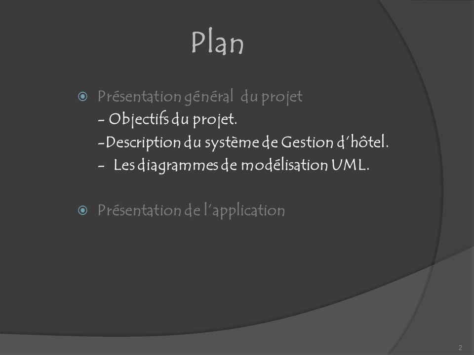 Présentation général du projet - Objectifs du projet.