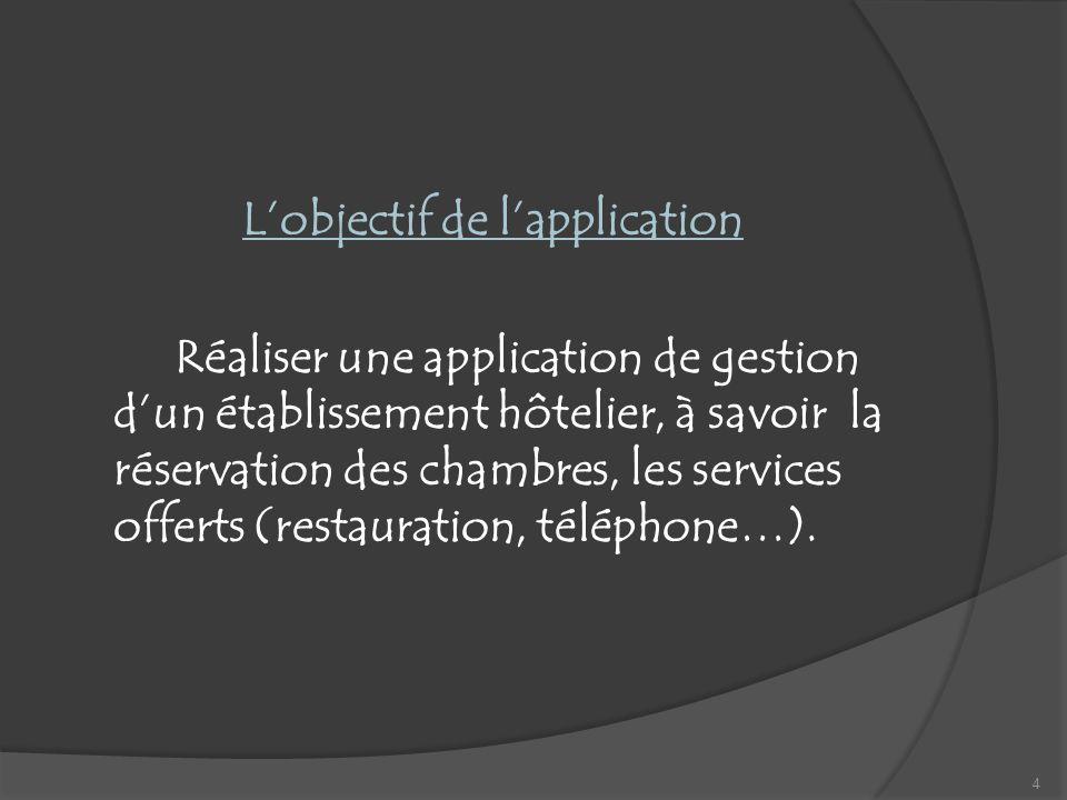 Lobjectif de lapplication Réaliser une application de gestion dun établissement hôtelier, à savoir la réservation des chambres, les services offerts (restauration, téléphone…).