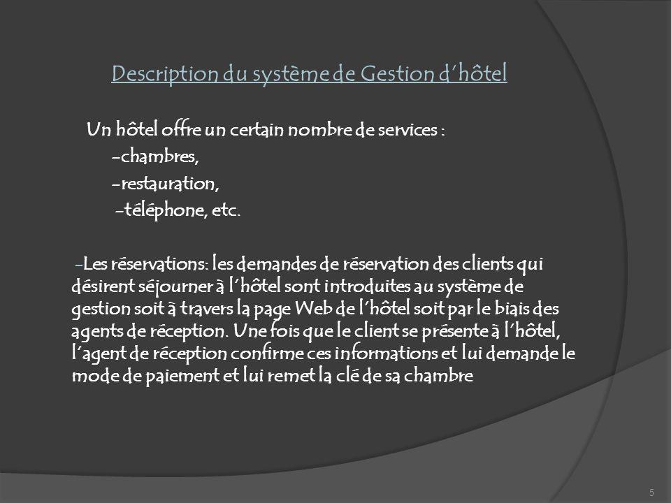 Description du système de Gestion dhôtel Un hôtel offre un certain nombre de services : -chambres, -restauration, -téléphone, etc.