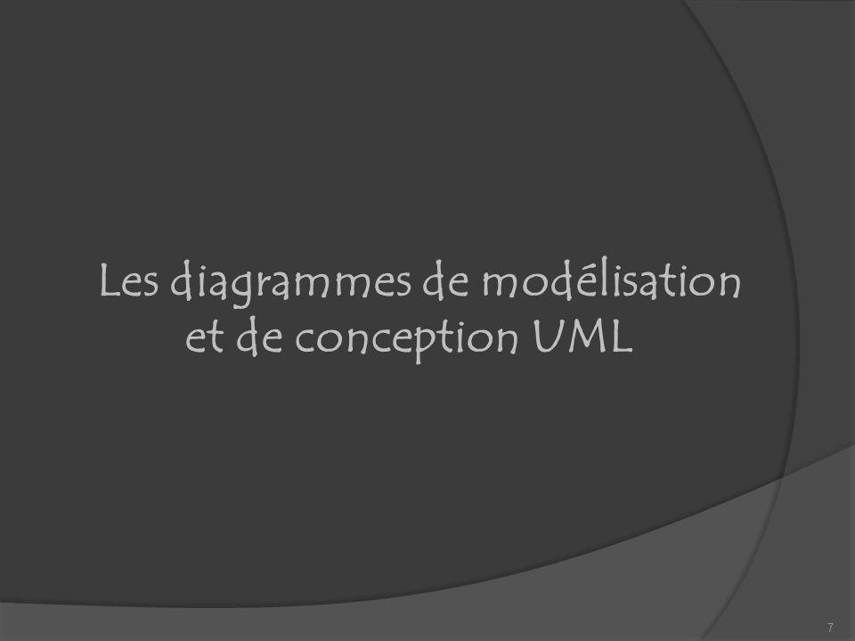 Les diagrammes de modélisation et de conception UML 7