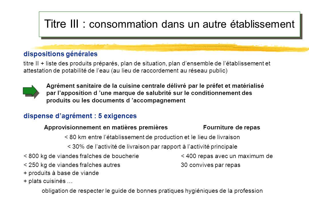 Titre II : consommation sur place mais différée dans le temps dispositions générales déclaration préalable d activité +dossier complet (plan des locau