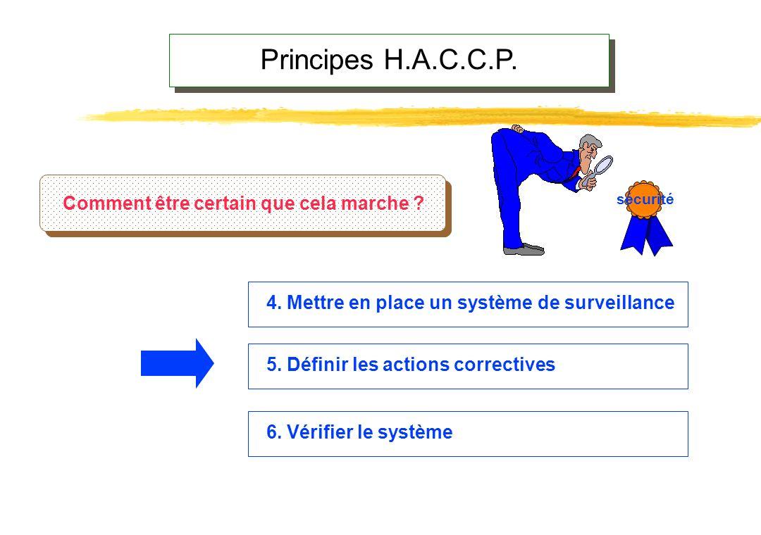 2. Déterminer les C.C.P. 3. Établir les limites critiques Comment maîtriser ? Où ? Comment maîtriser ? Où ? Principes H.A.C.C.P.