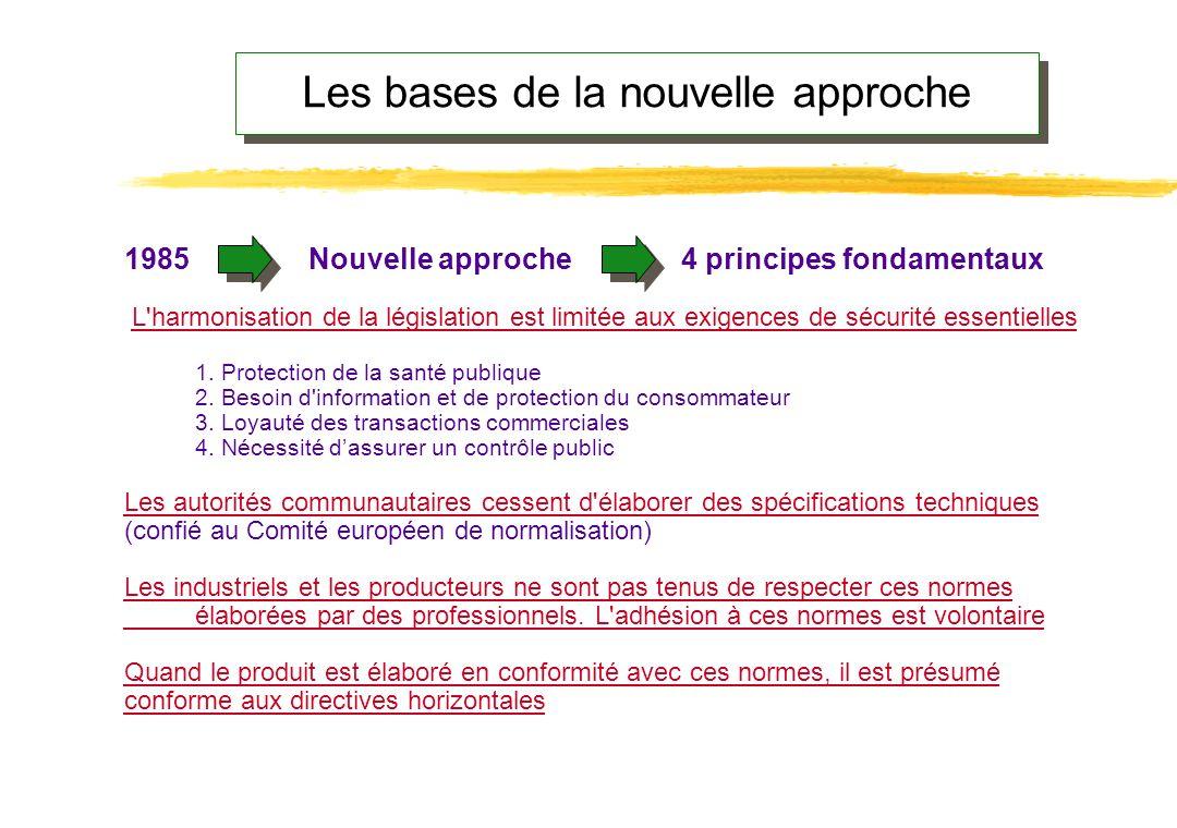 1985 Nouvelle approche 4 principes fondamentaux L harmonisation de la législation est limitée aux exigences de sécurité essentielles 1.