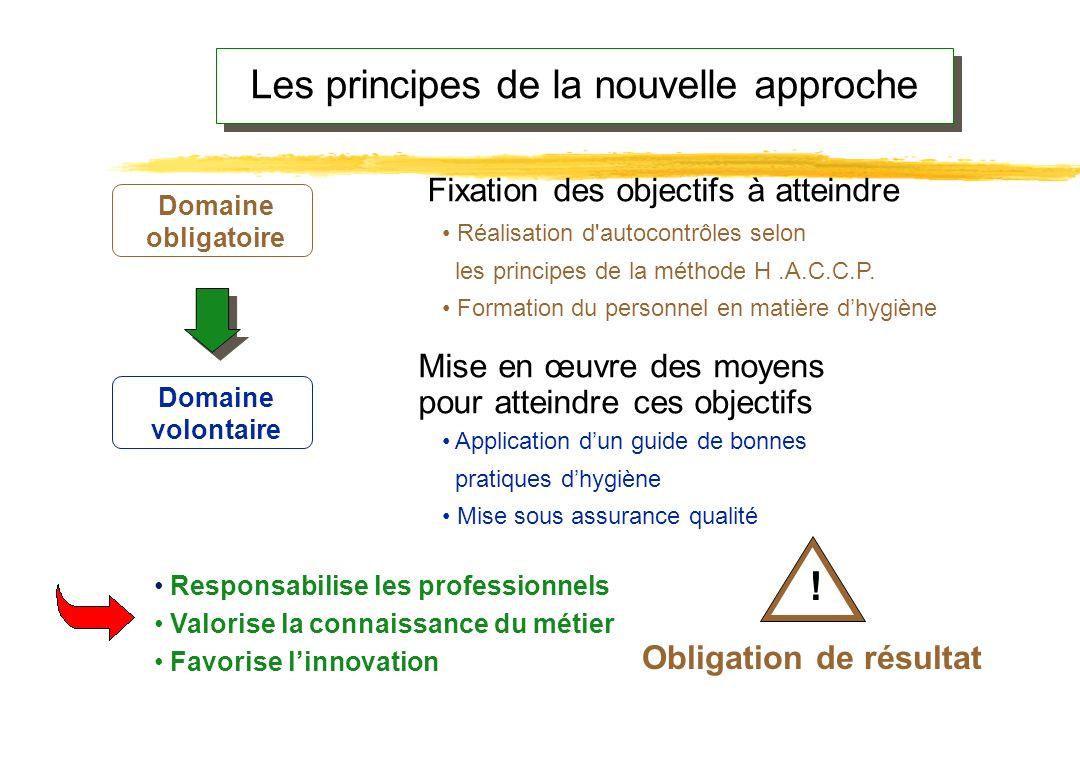 1985 Nouvelle approche 4 principes fondamentaux L'harmonisation de la législation est limitée aux exigences de sécurité essentielles 1. Protection de