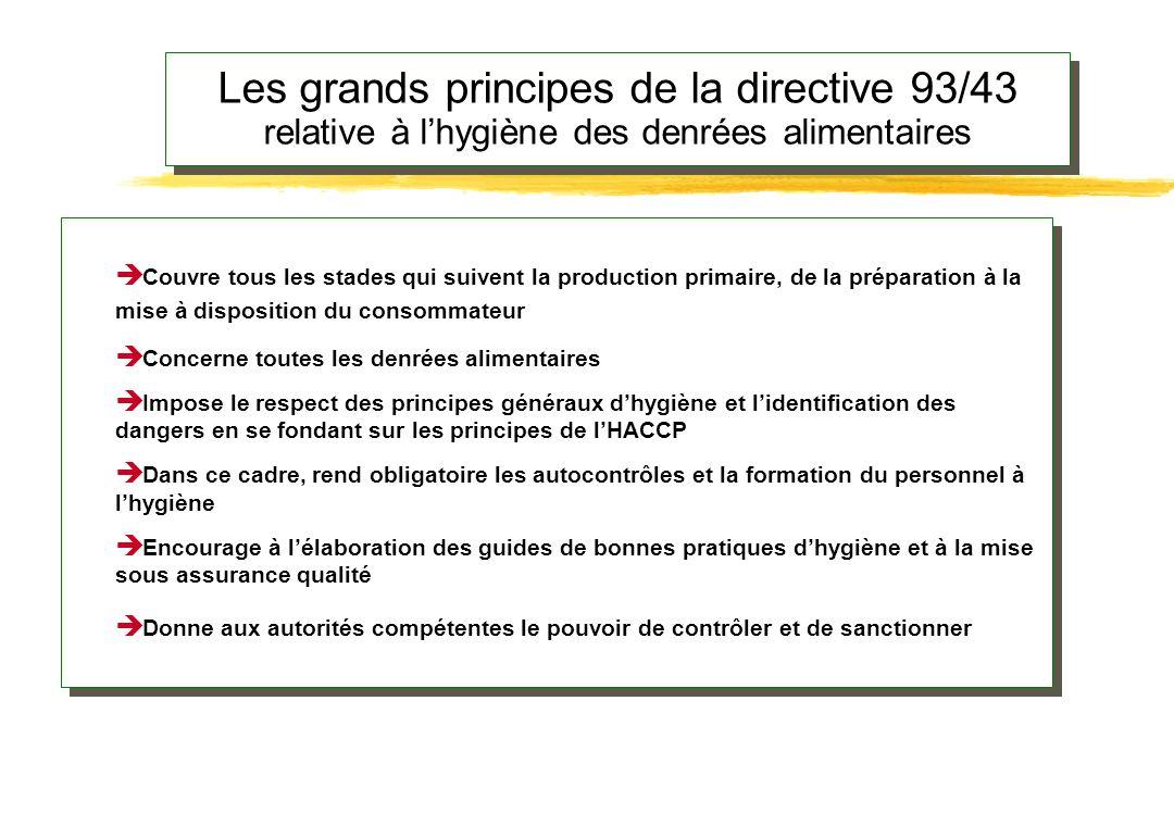 Fixation des objectifs à atteindre Mise en œuvre des moyens pour atteindre ces objectifs Application dun guide de bonnes pratiques dhygiène Mise sous