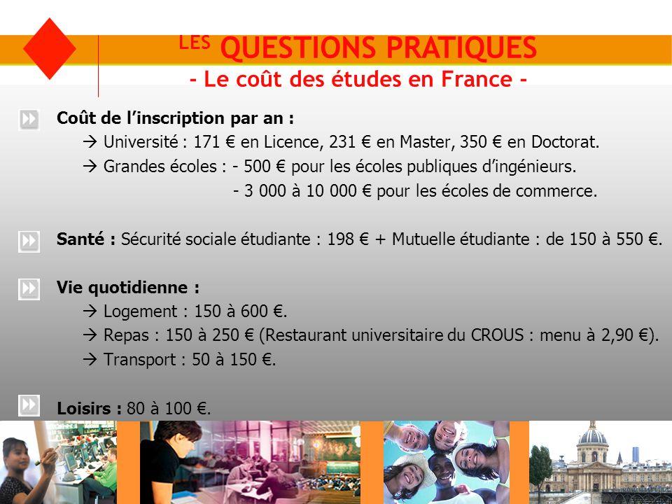 LES QUESTIONS PRATIQUES - Le coût des études en France - Coût de linscription par an : Université : 171 en Licence, 231 en Master, 350 en Doctorat.