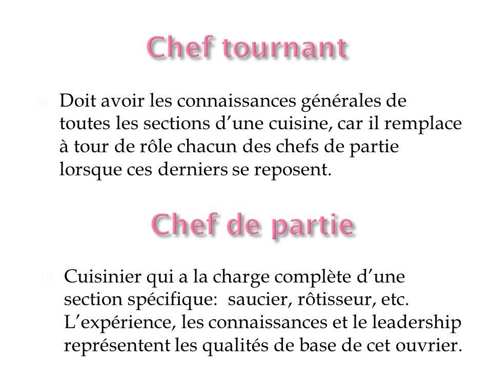 Dans un restaurant traditionnel ou en restauration collective, le cuisinier prépare et réalise les plats, de l entrée au dessert, et en assure la présentation pour le service.