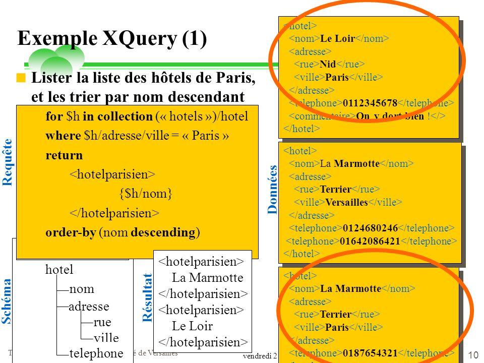 vendredi 2 mai 2014 Tuyêt Trâm DANG NGOC - Université de Versailles 10 Exemple XQuery (1) Lister la liste des hôtels de Paris, et les trier par nom de