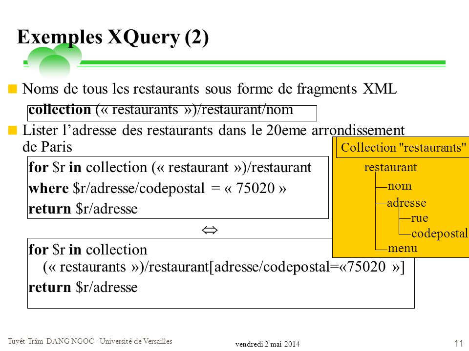 vendredi 2 mai 2014 Tuyêt Trâm DANG NGOC - Université de Versailles 11 Exemples XQuery (2) Noms de tous les restaurants sous forme de fragments XML collection (« restaurants »)/restaurant/nom Lister ladresse des restaurants dans le 20eme arrondissement de Paris for $r in collection (« restaurant »)/restaurant where $r/adresse/codepostal = « 75020 » return $r/adresse for $r in collection (« restaurants »)/restaurant[adresse/codepostal=«75020 »] return $r/adresse restaurant adresse nom rue codepostal menu Collection restaurants