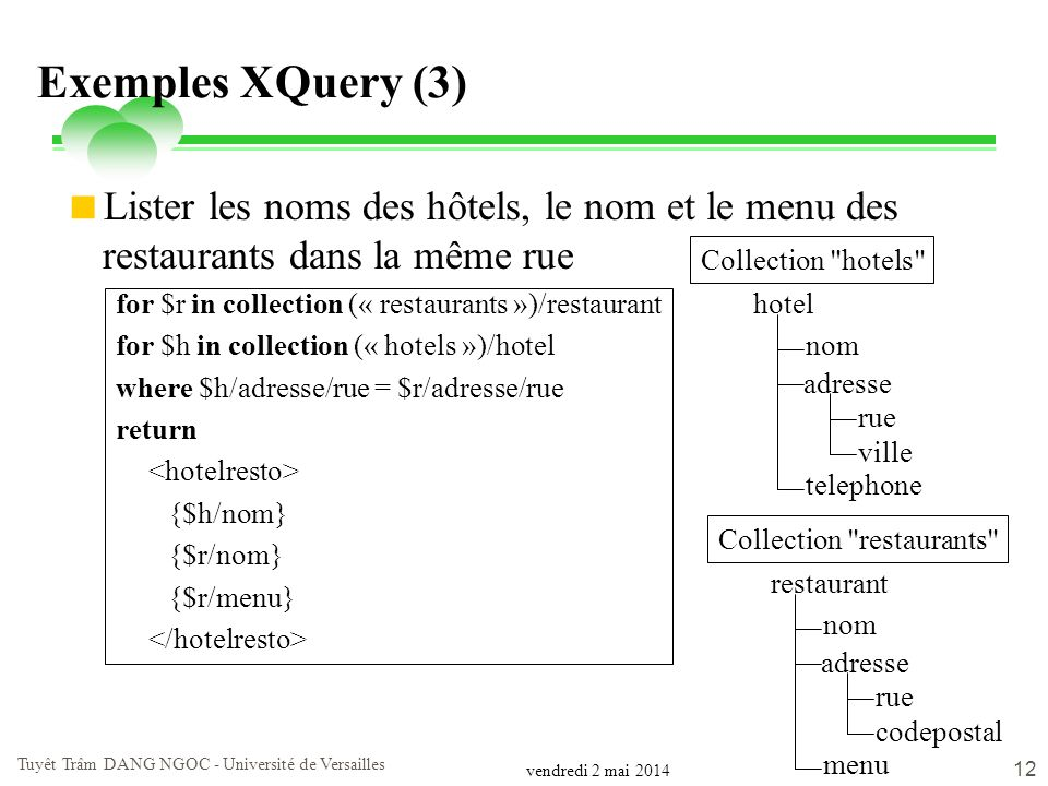 vendredi 2 mai 2014 Tuyêt Trâm DANG NGOC - Université de Versailles 12 Exemples XQuery (3) Lister les noms des hôtels, le nom et le menu des restaurants dans la même rue for $r in collection (« restaurants »)/restaurant for $h in collection (« hotels »)/hotel where $h/adresse/rue = $r/adresse/rue return {$h/nom} {$r/nom} {$r/menu} hotel adresse nom rue ville telephone Collection hotels restaurant adresse nom rue codepostal menu Collection restaurants