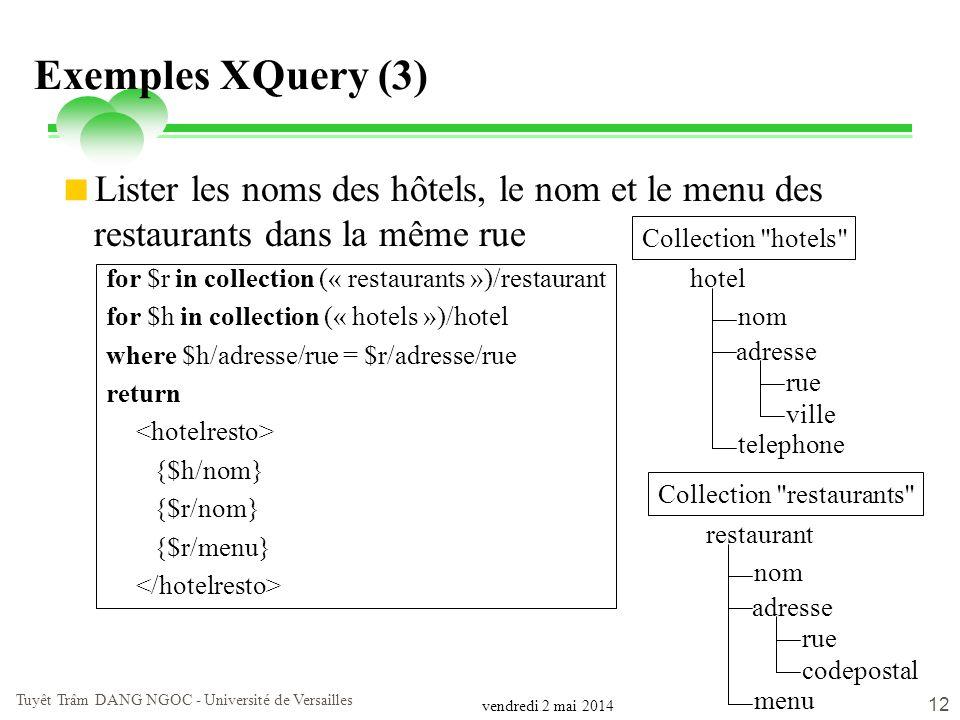 vendredi 2 mai 2014 Tuyêt Trâm DANG NGOC - Université de Versailles 12 Exemples XQuery (3) Lister les noms des hôtels, le nom et le menu des restauran