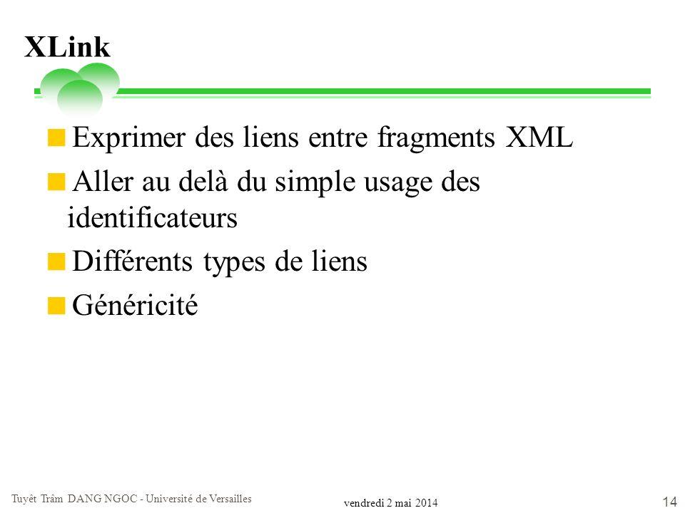 vendredi 2 mai 2014 Tuyêt Trâm DANG NGOC - Université de Versailles 14 XLink Exprimer des liens entre fragments XML Aller au delà du simple usage des