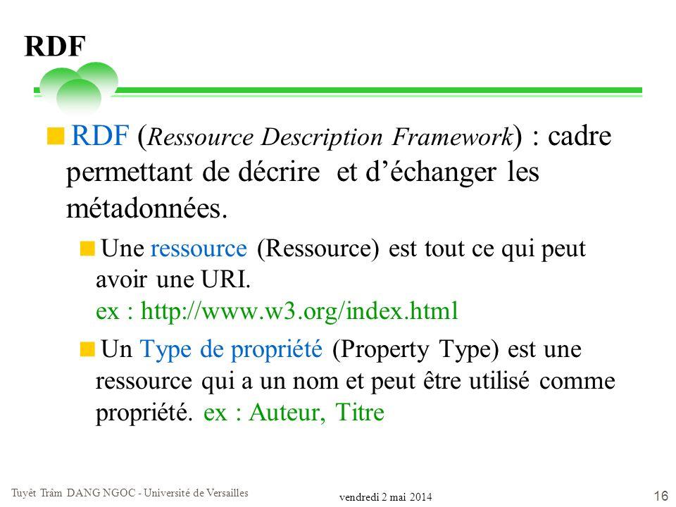 vendredi 2 mai 2014 Tuyêt Trâm DANG NGOC - Université de Versailles 16 RDF RDF ( Ressource Description Framework ) : cadre permettant de décrire et dé