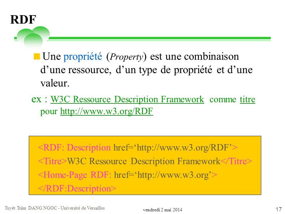 vendredi 2 mai 2014 Tuyêt Trâm DANG NGOC - Université de Versailles 17 RDF Une propriété ( Property ) est une combinaison dune ressource, dun type de