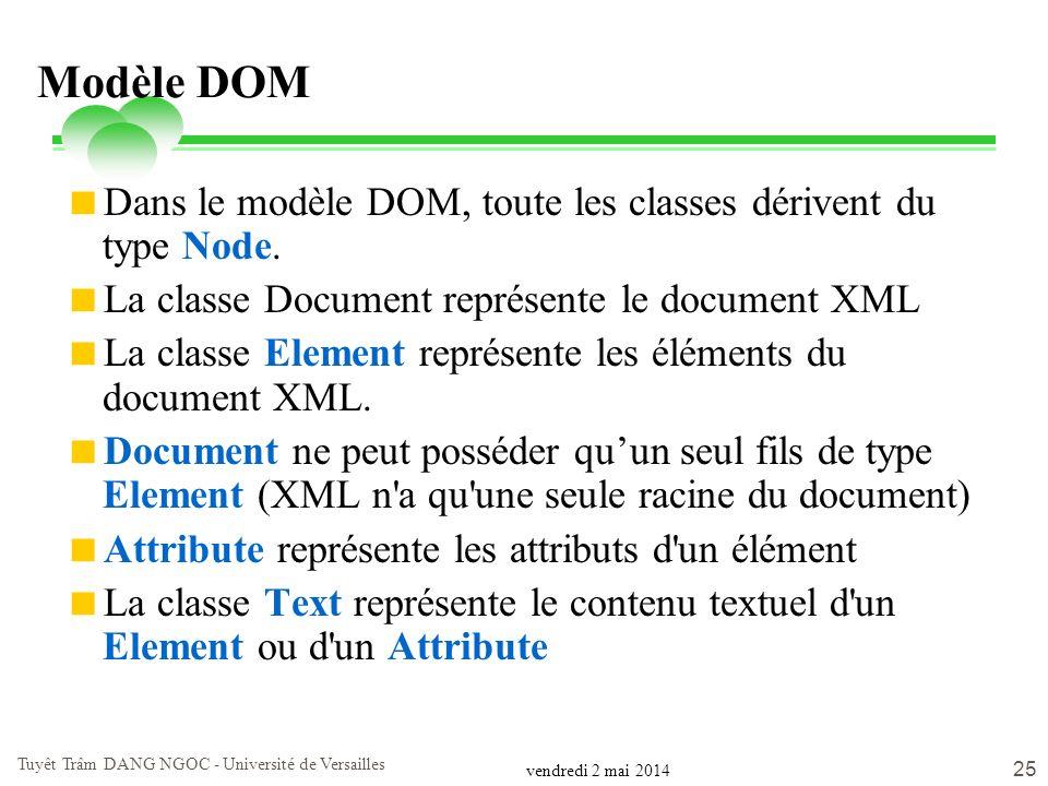 vendredi 2 mai 2014 Tuyêt Trâm DANG NGOC - Université de Versailles 25 Modèle DOM Dans le modèle DOM, toute les classes dérivent du type Node. La clas