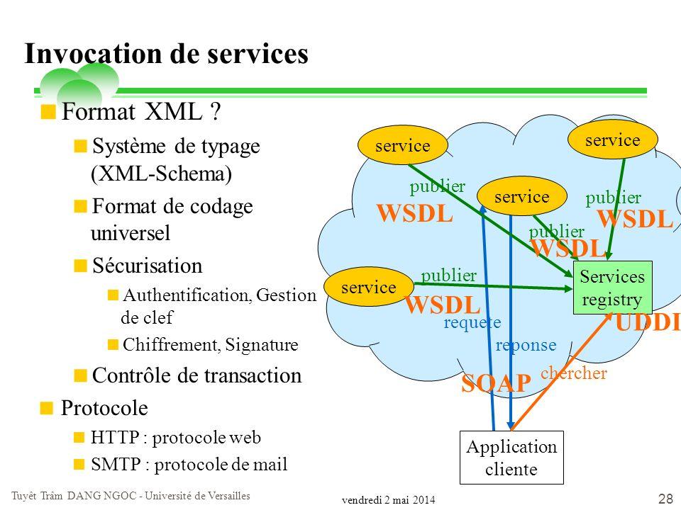 vendredi 2 mai 2014 Tuyêt Trâm DANG NGOC - Université de Versailles 28 Invocation de services Format XML ? Système de typage (XML-Schema) Format de co