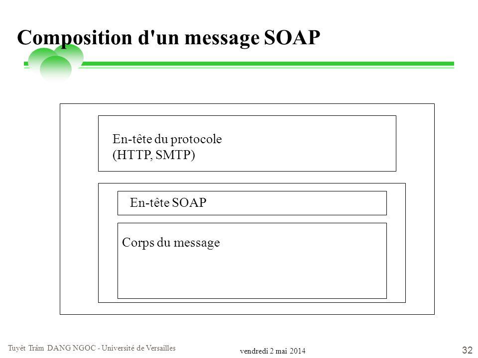 vendredi 2 mai 2014 Tuyêt Trâm DANG NGOC - Université de Versailles 32 Composition d'un message SOAP En-tête du protocole (HTTP, SMTP) En-tête SOAP Co