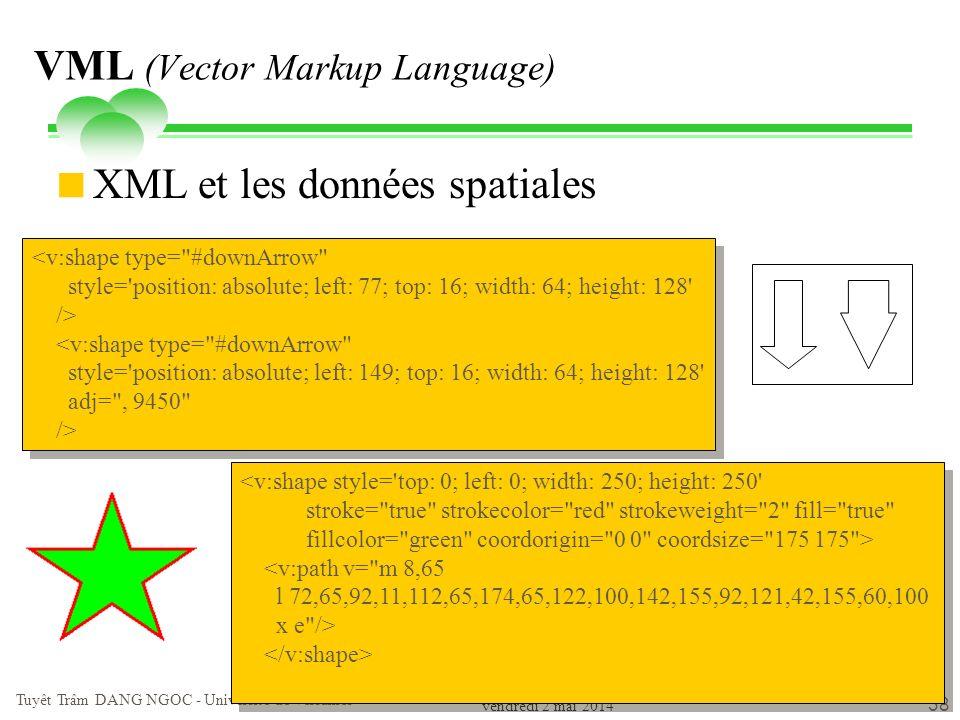 vendredi 2 mai 2014 Tuyêt Trâm DANG NGOC - Université de Versailles 38 VML (Vector Markup Language) XML et les données spatiales <v:shape style='top: