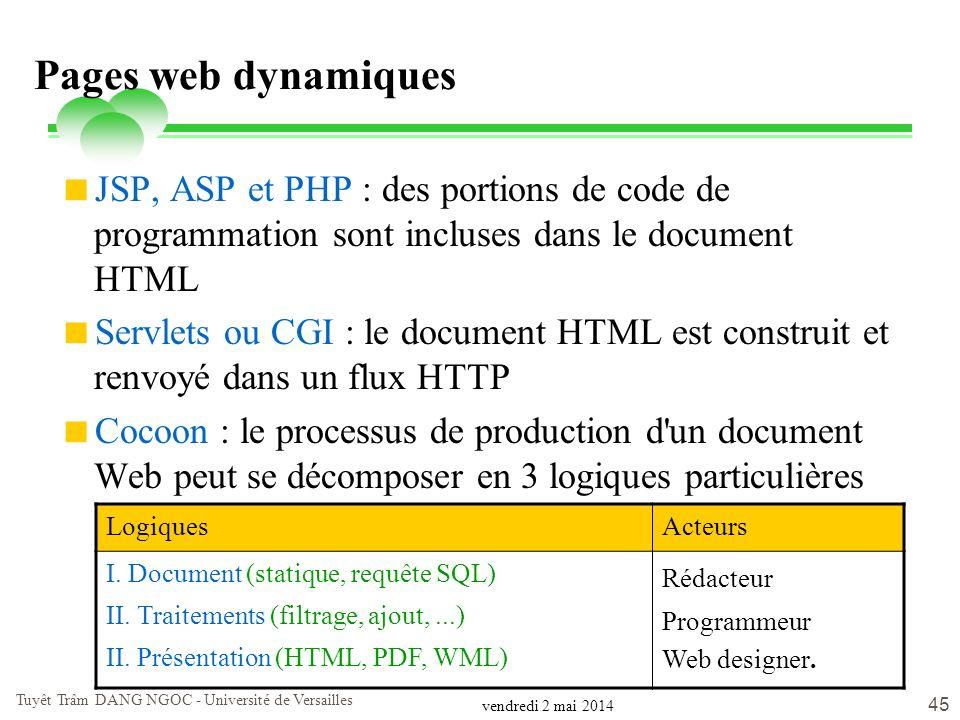 vendredi 2 mai 2014 Tuyêt Trâm DANG NGOC - Université de Versailles 45 Pages web dynamiques JSP, ASP et PHP : des portions de code de programmation so
