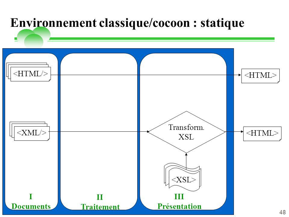 vendredi 2 mai 2014 Tuyêt Trâm DANG NGOC - Université de Versailles 48 Environnement classique/cocoon : statique Transform. XSL I Documents II Traitem