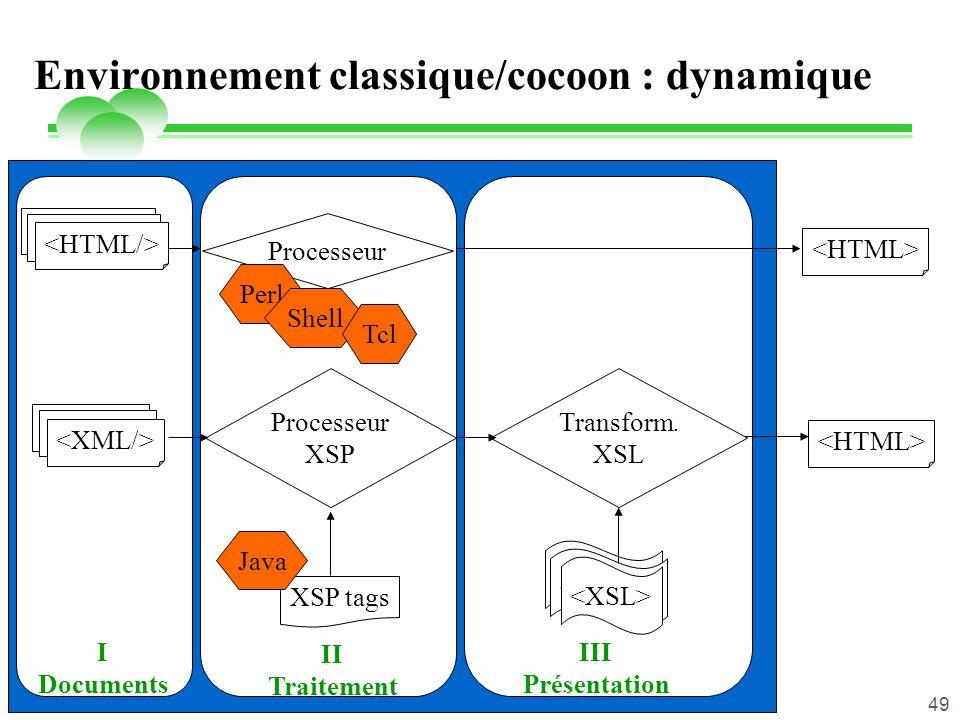 vendredi 2 mai 2014 Tuyêt Trâm DANG NGOC - Université de Versailles 49 Environnement classique/cocoon : dynamique Transform. XSL I Documents II Traite