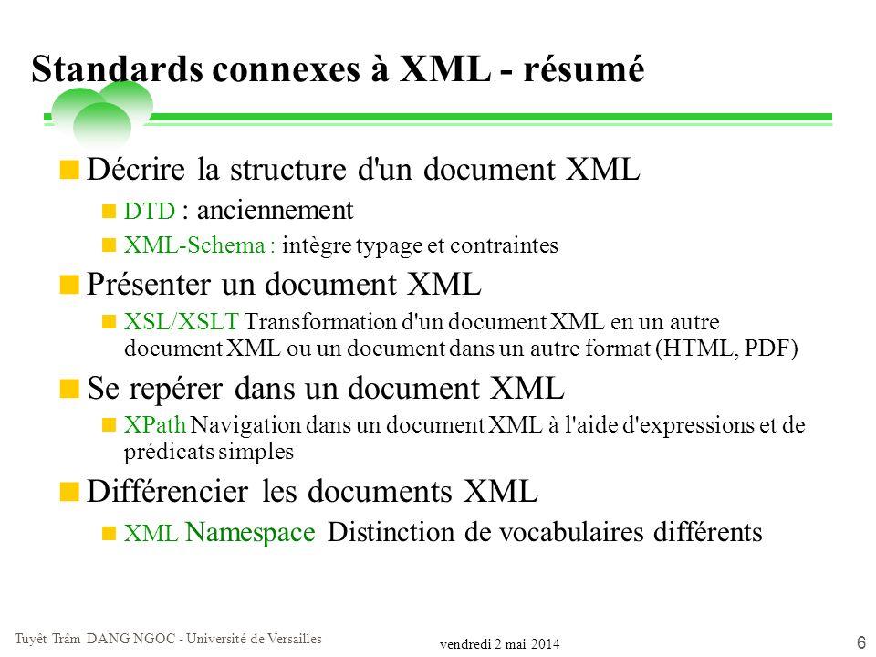 vendredi 2 mai 2014 Tuyêt Trâm DANG NGOC - Université de Versailles 6 Standards connexes à XML - résumé Décrire la structure d'un document XML DTD : a