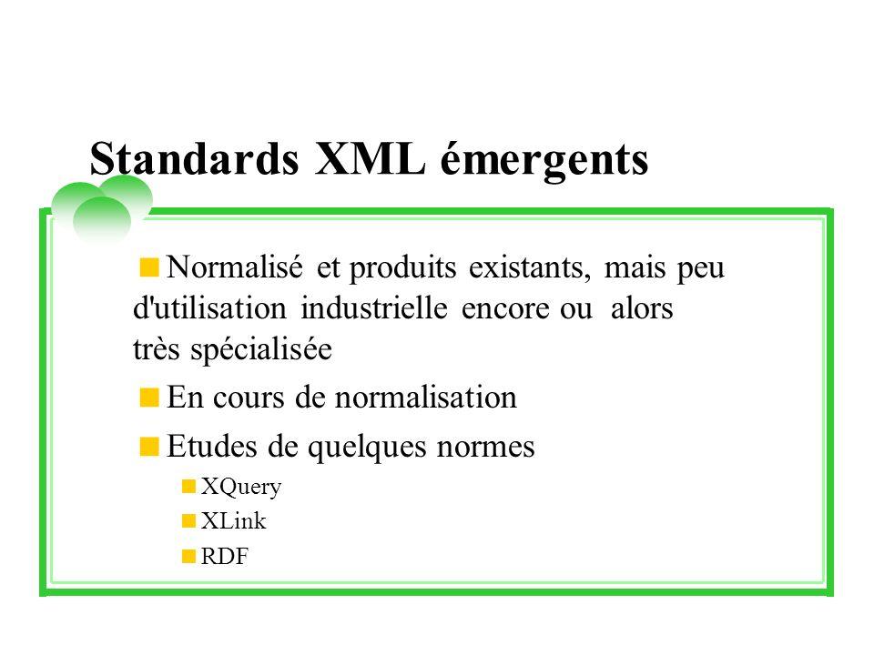 Standards XML émergents Normalisé et produits existants, mais peu d'utilisation industrielle encore ou alors très spécialisée En cours de normalisatio